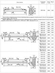 Форма и основные размеры ригелей 4