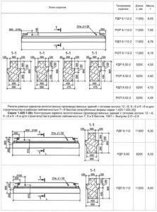 Форма и основные размеры ригелей 6
