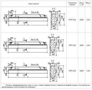 Форма и основные размеры ригелей 8