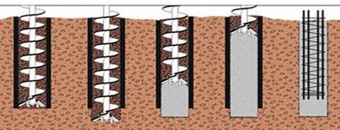 Метод непрерывного шнека