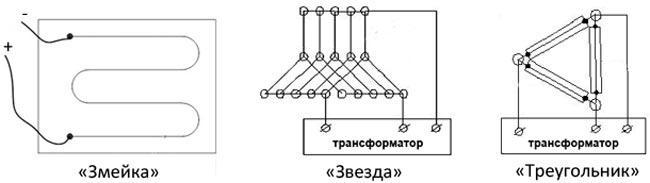 Схемы укладки проводов