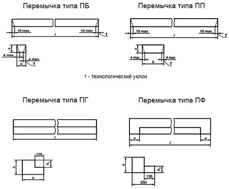 Типы ж/б перемычек